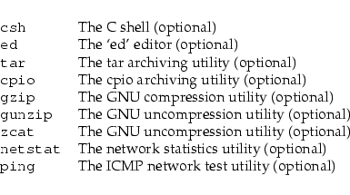 \begin{longtable}[l]{l l} {\tt {}csh} & The C shell (optional) \\ {\tt {}ed} & ... ... \\ {\tt {}ping} & The ICMP network test utility (optional) \\ \end{longtable}