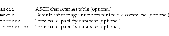 \begin{longtable}[l]{l l} {\tt {}ascii} & ASCII character set table (optional) \... ...{\tt {}termcap.db} & Terminal capability database (optional) \\ \end{longtable}